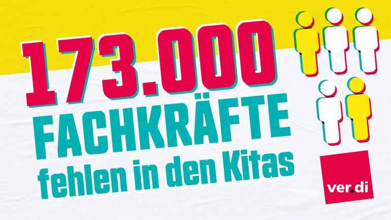 Kita-Personalcheck, 173.000 Fachkräft fehlen